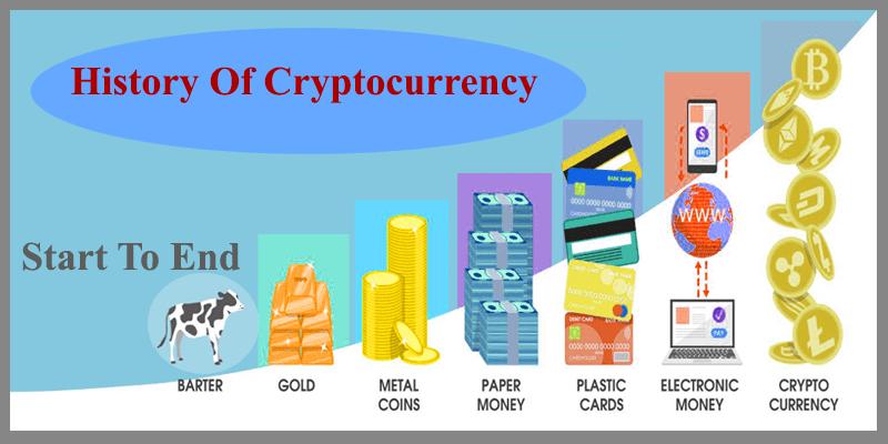 histori of crypto