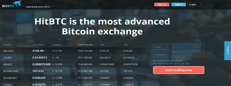 hitbtc exchanges