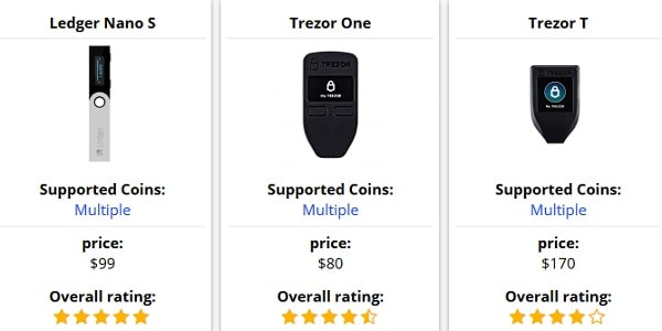 trezor price compair