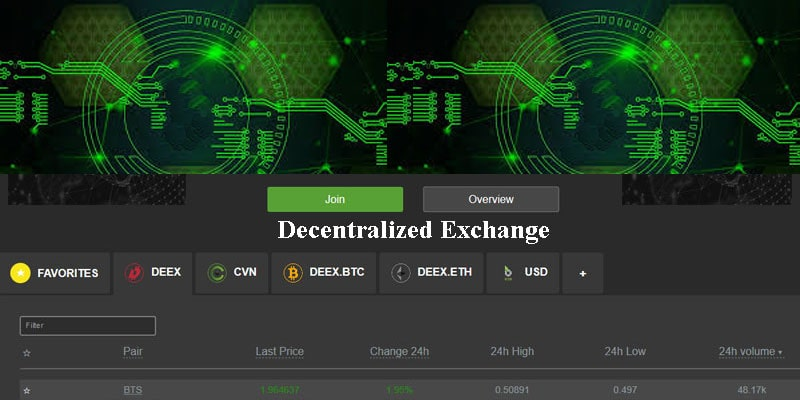 Decentralized Exchange advantage