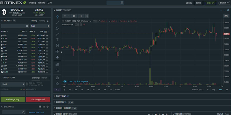Bitfinex Exchange - step by step guide for the beginners