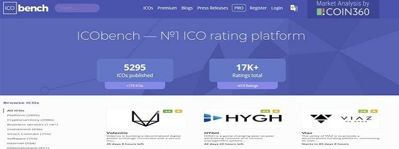 ICObench ico listing