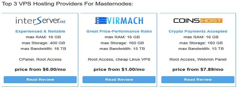 VPS for a Masternode